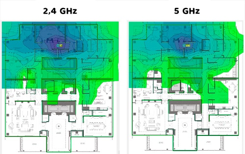 Alcance red 2,4 GHz vs 5 GHz