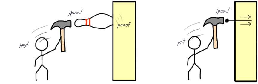 Cómo funciona la presión
