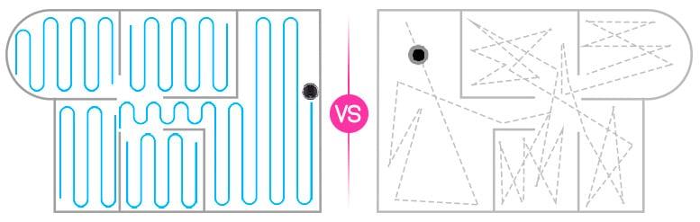 Navegación aleatoria vs mapeado